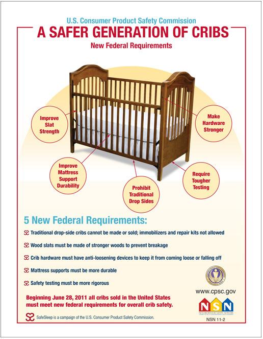 Safer Generation of Cribs